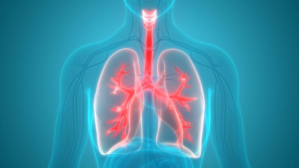 Respiratory Depression Symptoms