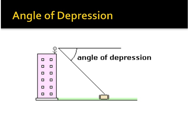 What Is the Angle of Depression and How to Find It?